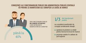 infografic coruptie gender-12