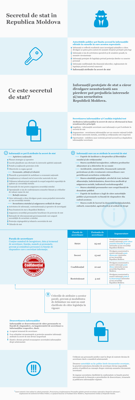 infografic 02